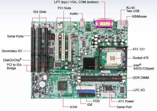 3 ISA Slot Motherboard Details